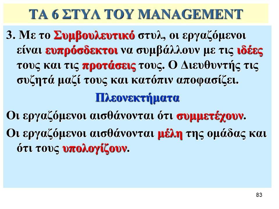 83 ΤΑ 6 ΣΤΥΛ ΤΟΥ MANAGEMENT 3. Με το Συμβουλευτικό στυλ, οι εργαζόμενοι είναι ευπρόσδεκτοι να συμβάλλουν με τις ιδέες τους και τις προτάσεις τους. Ο Δ