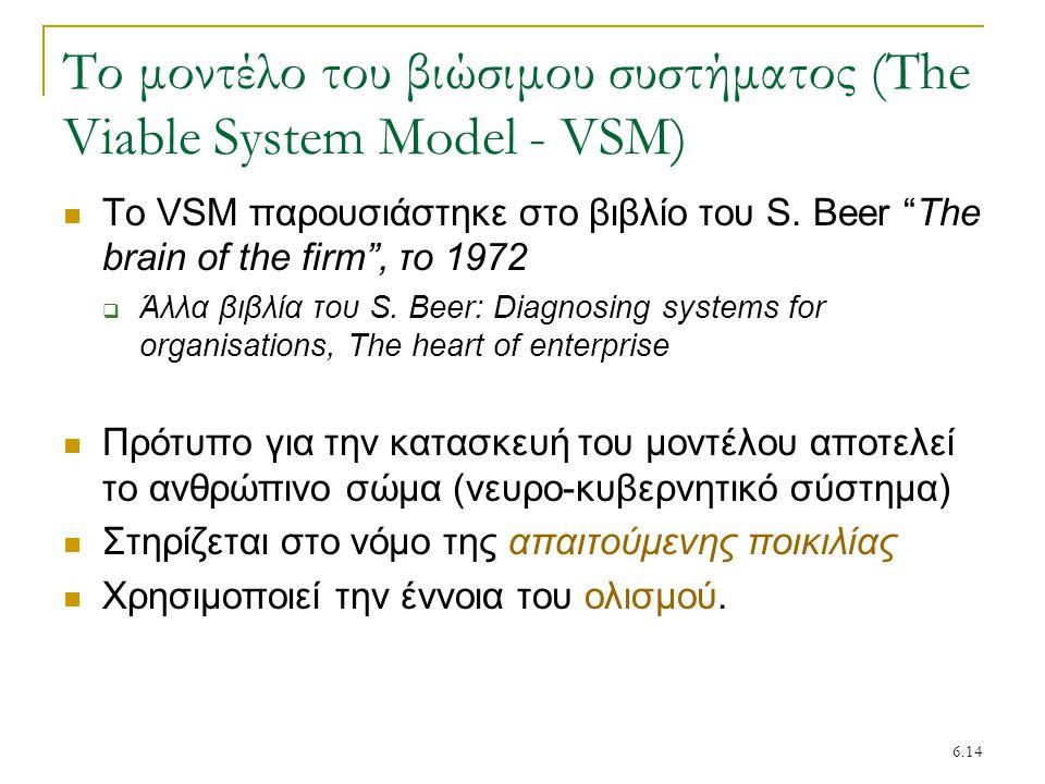 """6.14 Το μοντέλο του βιώσιμου συστήματος (The Viable System Model - VSM) Το VSM παρουσιάστηκε στο βιβλίο του S. Beer """"Τhe brain of the firm"""", το 1972 """