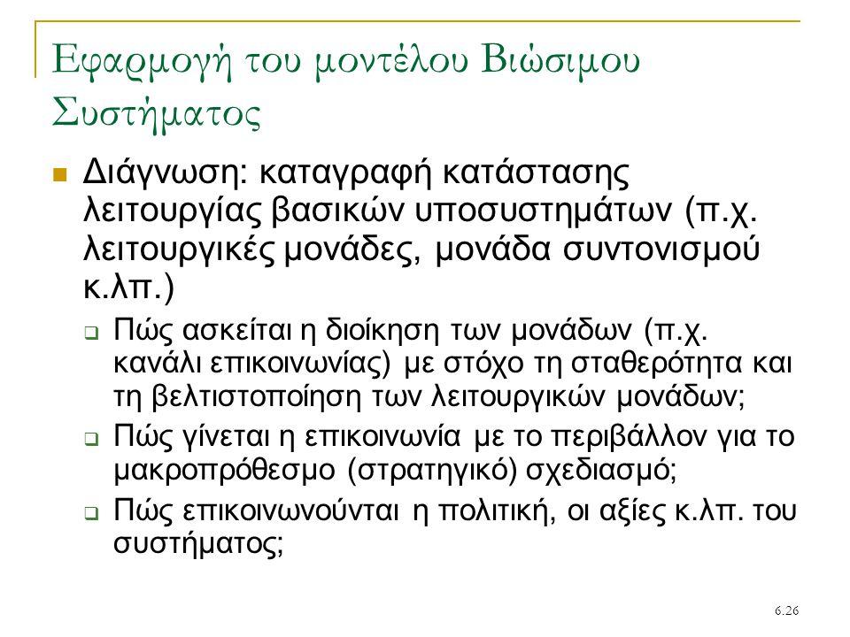 6.26 Εφαρμογή του μοντέλου Βιώσιμου Συστήματος Διάγνωση: καταγραφή κατάστασης λειτουργίας βασικών υποσυστημάτων (π.χ. λειτουργικές μονάδες, μονάδα συν