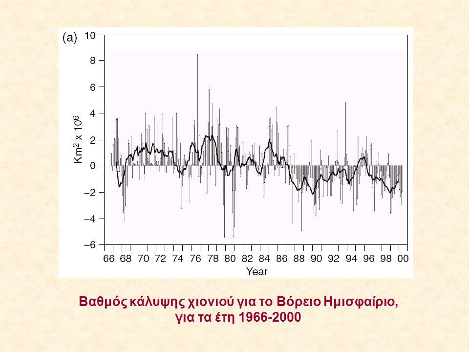 Βαθμός κάλυψης χιονιού για το Βόρειο Ημισφαίριο, για τα έτη 1966-2000