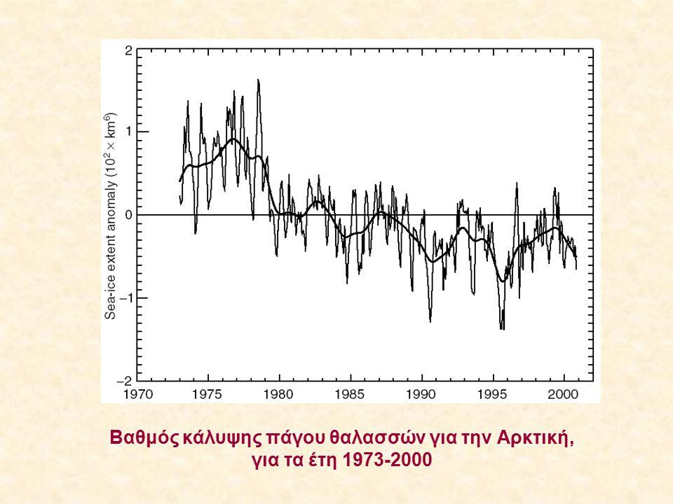 Βαθμός κάλυψης πάγου θαλασσών για την Αρκτική, για τα έτη 1973-2000