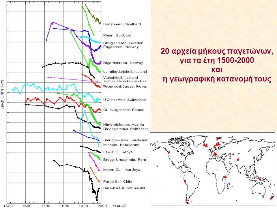 20 αρχεία μήκους παγετώνων, για τα έτη 1500-2000 και η γεωγραφική κατανομή τους