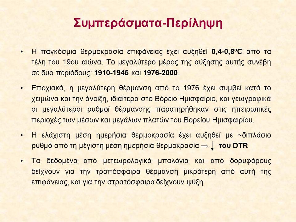 Συμπεράσματα-Περίληψη Η παγκόσμια θερμοκρασία επιφάνειας έχει αυξηθεί 0,4-0,8ºC από τα τέλη του 19ου αιώνα. Το μεγαλύτερο μέρος της αύξησης αυτής συνέ