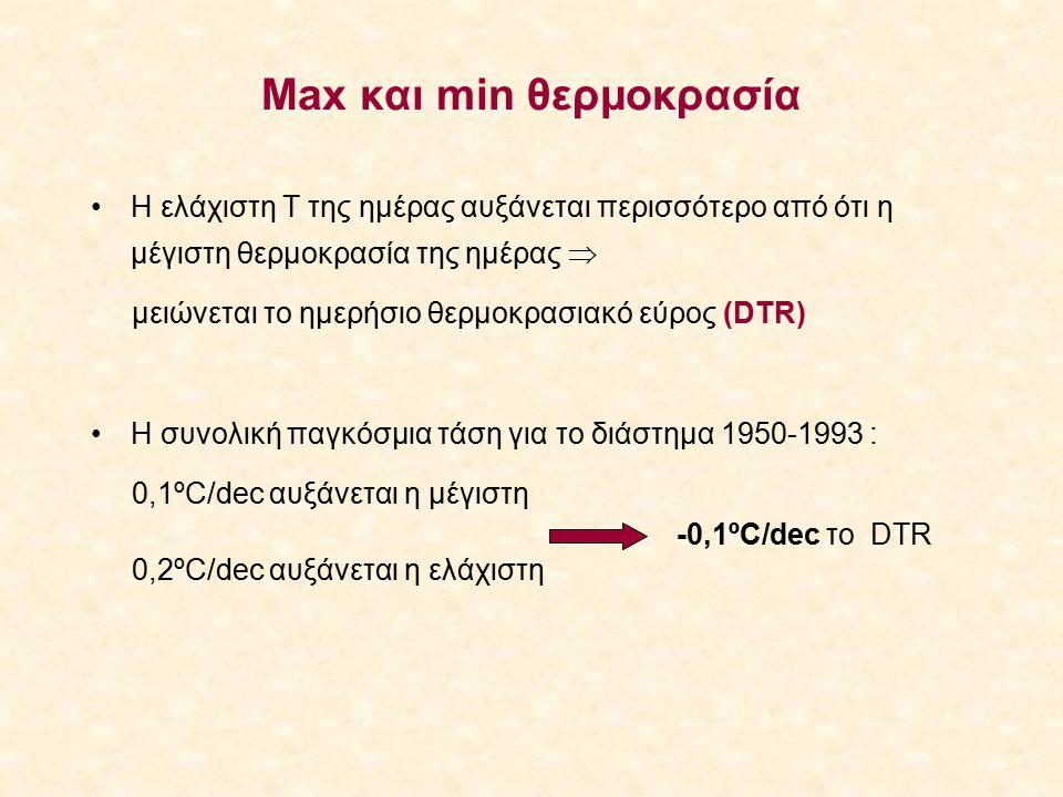 Ετήσιες μέσες τάσεις για το DTR, σε μη αστικούς σταθμούς, για τα έτη 1950-1993