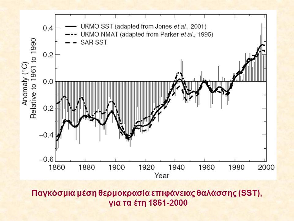 Παγκόσμια μέση θερμοκρασία επιφάνειας θαλάσσης (SST), για τα έτη 1861-2000