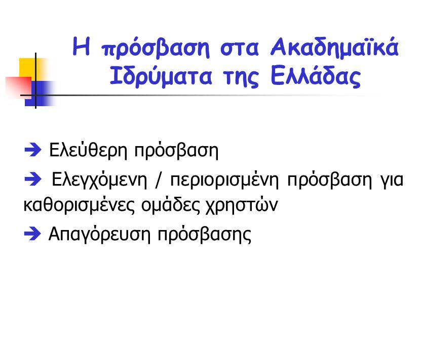 Πανεπιστήμιο Ιωαννίνων Ασύγχρονη τηλεκπαίδευση e-class