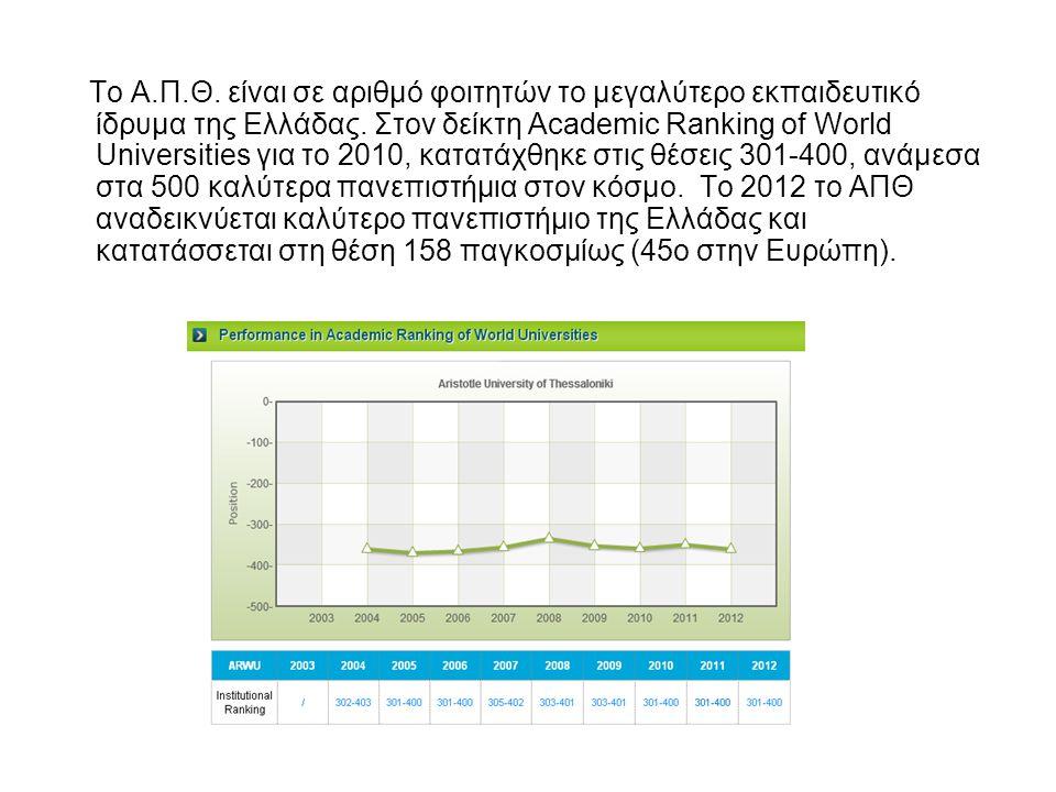 Το Α.Π.Θ. είναι σε αριθμό φοιτητών το μεγαλύτερο εκπαιδευτικό ίδρυμα της Ελλάδας. Στον δείκτη Academic Ranking of World Universities για το 2010, κατα