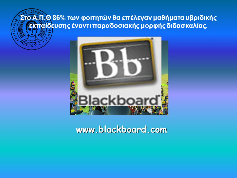 Στο Α.Π.Θ 86% των φοιτητών θα επέλεγαν μαθήματα υβριδικής εκπαίδευσης έναντι παραδοσιακής μορφής διδασκαλίας. www.blackboard.com