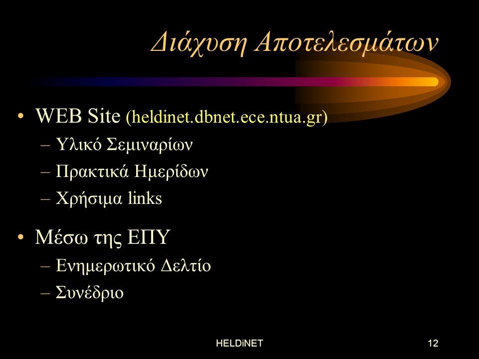 HELDiNET12 Διάχυση Αποτελεσμάτων WEB Site (heldinet.dbnet.ece.ntua.gr) –Υλικό Σεμιναρίων –Πρακτικά Ημερίδων –Χρήσιμα links Μέσω της ΕΠΥ –Ενημερωτικό Δελτίο –Συνέδριο