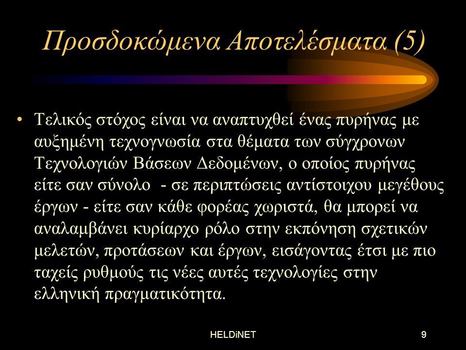 HELDiNET10 Σεμινάρια Βάσεις Δεδομένων Διαδικτύου (WEB Databases) –18-20 Ιουλίου 2000, Αθήνα –Υπεύθυνος: Τίμος Σελλής (ΕΜΠ) Εξόρυξη Δεδομένων (Data Mining) –31 Οκτωβρίου – 2 Νοεμβρίου 2000, Θεσσαλονίκη –Υπεύθυνος: Καθ.