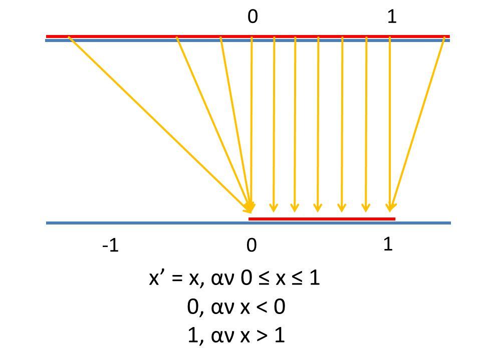 01 0 1 x' = x, αν 0 ≤ x ≤ 1 0, αν x < 0 1, αν x > 1