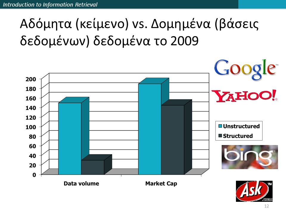 Introduction to Information Retrieval 12 Αδόμητα (κείμενο) vs.