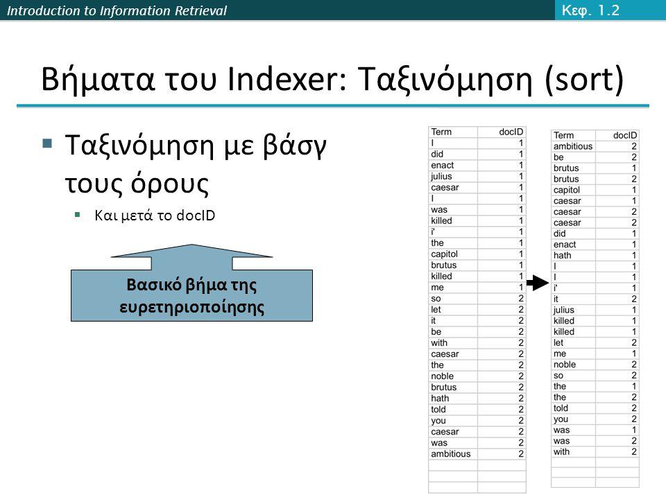 Introduction to Information Retrieval Βήματα του Indexer: Ταξινόμηση (sort)  Ταξινόμηση με βάσγ τους όρους  Και μετά το docID Βασικό βήμα της ευρετηριοποίησης Κεφ.