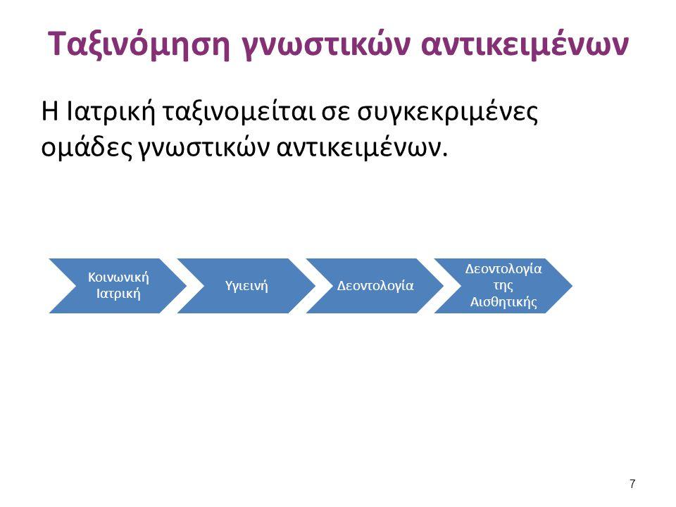 Ταξινόμηση γνωστικών αντικειμένων Η Ιατρική ταξινομείται σε συγκεκριμένες ομάδες γνωστικών αντικειμένων. 7 Κοινωνική Ιατρική ΥγιεινήΔεοντολογία Δεοντο