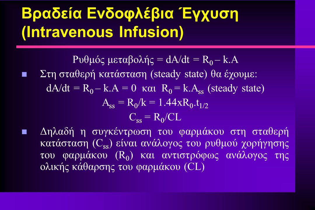Ρυθμός μεταβολής = dA/dt = R 0 – k.A n Στη σταθερή κατάσταση (steady state) θα έχουμε: dA/dt = R 0 – k.A = 0 και R 0 = k.A ss (steady state) A ss = R 0 /k = 1.44xR 0.t 1/2 C ss = R 0 /CL n Δηλαδή η συγκέντρωση του φαρμάκου στη σταθερή κατάσταση (C ss ) είναι ανάλογος του ρυθμού χορήγησης του φαρμάκου (R 0 ) και αντιστρόφως ανάλογος της ολικής κάθαρσης του φαρμάκου (CL)