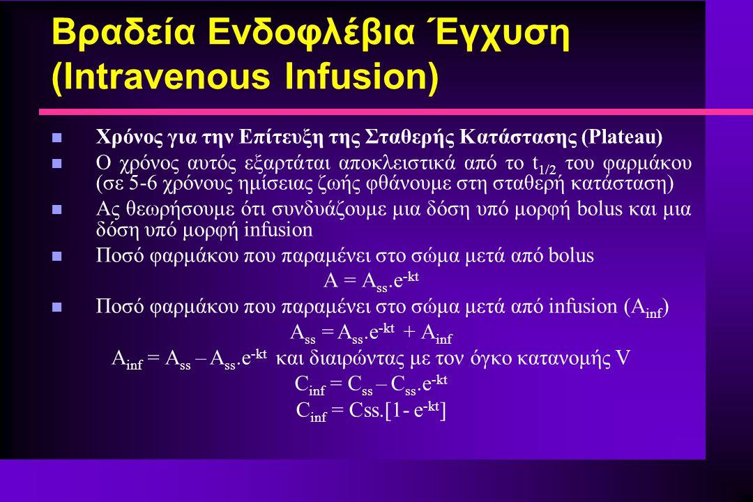Βραδεία Ενδοφλέβια Έγχυση (Intravenous Infusion) n Χρόνος για την Επίτευξη της Σταθερής Κατάστασης (Plateau) n Ο χρόνος αυτός εξαρτάται αποκλειστικά από το t 1/2 του φαρμάκου (σε 5-6 χρόνους ημίσειας ζωής φθάνουμε στη σταθερή κατάσταση) n Ας θεωρήσουμε ότι συνδυάζουμε μια δόση υπό μορφή bolus και μια δόση υπό μορφή infusion n Ποσό φαρμάκου που παραμένει στο σώμα μετά από bolus A = A ss.e -kt n Ποσό φαρμάκου που παραμένει στο σώμα μετά από infusion (A inf ) A ss = A ss.e -kt + A inf A inf = A ss – A ss.e -kt και διαιρώντας με τον όγκο κατανομής V C inf = C ss – C ss.e -kt C inf = Css.[1- e -kt ]