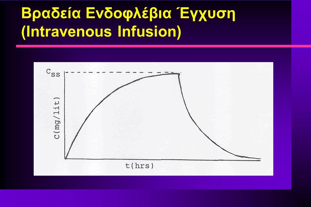 C = Css.[1- e -kt ] = C ss – C ss.e -kt (C ss - C) = C ss.e -kt ln(C ss - C) = lnC ss – k.t n Άλλες φαρμακοκινητικές παράμετροι: CL = R 0 /C ss = D/AUC 0-∞ = R 0.τ/AUC 0-∞ t 1/2 = ln2/k και V = CL/k = 1.44xCL.t 1/2 n Όταν τερματιστεί η έγχυση, τότε η μόνη διαδικασία που συνεχίζει να υφίσταται είναι η απομάκρυνση του φαρμάκου από το σώμα (όπως ακριβώς στη bolus)