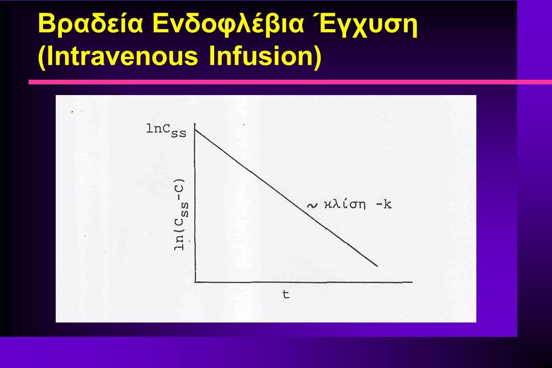 n Μεταβολή του ρυθμού έγχυσης - Συνδυασμός ταχείας (bolus) και βραδείας (infusion) ενδοφλέβιας έγχυσης: n Σε 3.3 χρόνους ημίσειας ζωής φθάνουμε στο 90% του plateau n Ο χρόνος για την επίτευξη της σταθερής κατάστασης μπορεί να είναι μεγάλος και αυτό εξαρτάται αποκλειστικά από το χρόνο ημίσειας ζωής του φαρμάκου (π.χ.