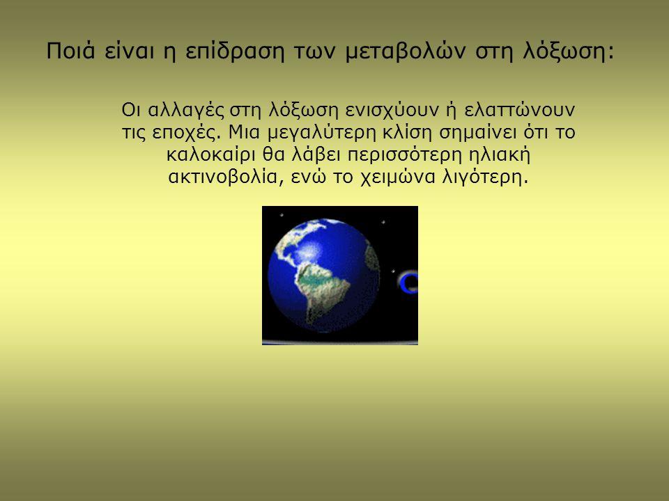 1.Η λόξωση αναφέρεται στην κλίση του άξονα της Γης.