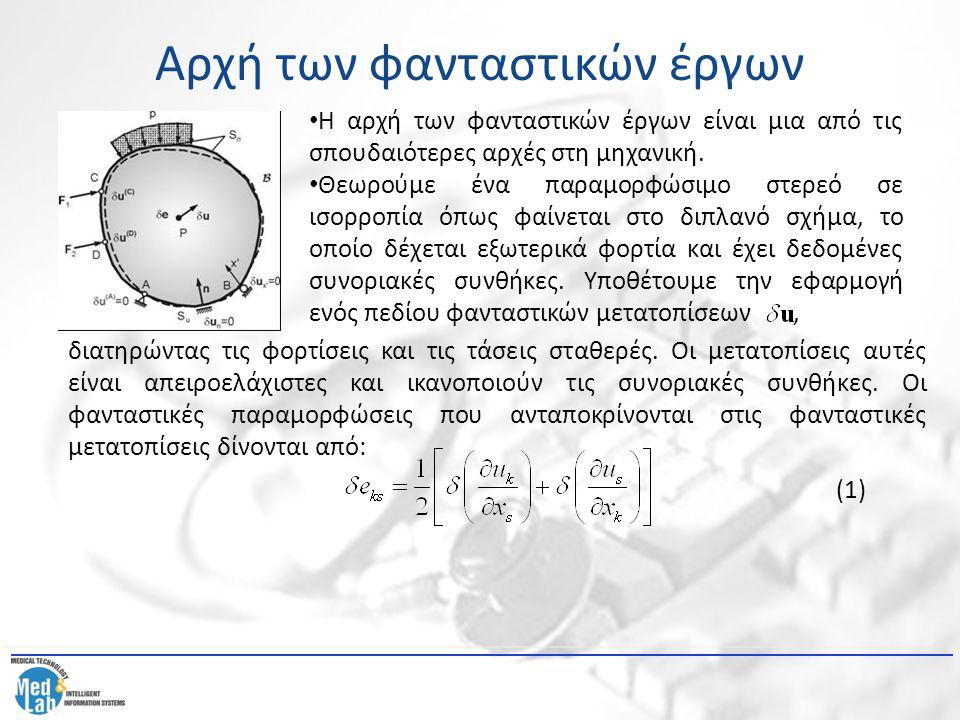 Η αρχή των φανταστικών έργων είναι μια από τις σπουδαιότερες αρχές στη μηχανική. Θεωρούμε ένα παραμορφώσιμο στερεό σε ισορροπία όπως φαίνεται στο διπλ