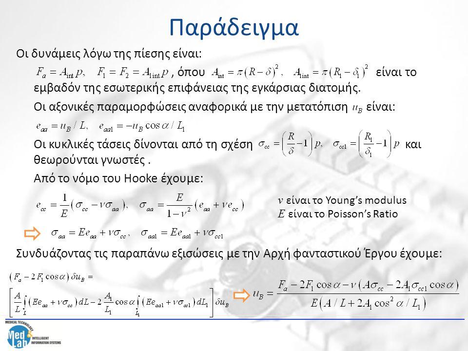 Παράδειγμα Οι δυνάμεις λόγω της πίεσης είναι:, όπου είναι το εμβαδόν της εσωτερικής επιφάνειας της εγκάρσιας διατομής. Οι αξονικές παραμορφώσεις αναφο