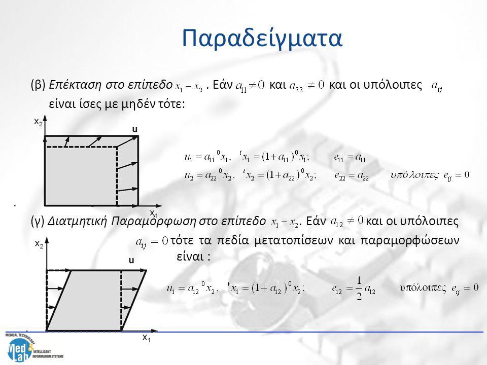 (β) Επέκταση στο επίπεδο. Εάν και και οι υπόλοιπες είναι ίσες με μηδέν τότε: (γ) Διατμητική Παραμόρφωση στο επίπεδο. Εάν και οι υπόλοιπες τότε τα πεδί