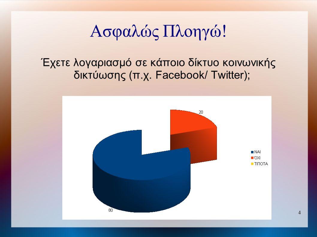 4 Ασφαλώς Πλοηγώ! Έχετε λογαριασμό σε κάποιο δίκτυο κοινωνικής δικτύωσης (π.χ. Facebook/ Twitter);