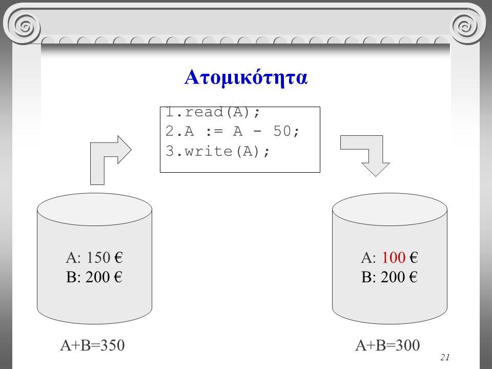 21 Ατομικότητα A: 150 € B: 200 € A: 100 € B: 200 € A+B=350A+B=300 1.read(A); 2.A := A - 50; 3.write(A);