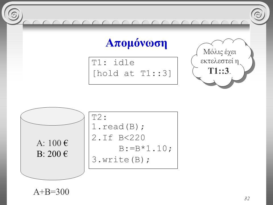 32 Απομόνωση A: 100 € B: 200 € A+B=300 T2: 1.read(B); 2.If B<220 B:=B*1.10; 3.write(B); Μόλις έχει εκτελεστεί η Τ1::3. T1: idle [hold at T1::3]