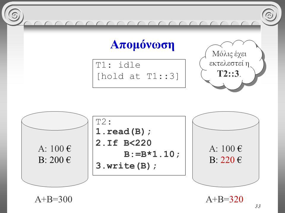 33 Απομόνωση A: 100 € B: 200 € A: 100 € B: 220 € A+B=300A+B=320 T2: 1.read(B); 2.If B<220 B:=B*1.10; 3.write(B); Μόλις έχει εκτελεστεί η Τ2::3. T1: id