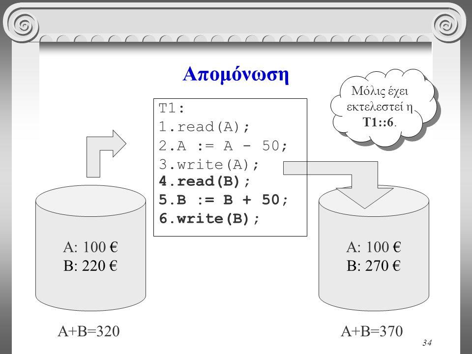 34 Απομόνωση A: 100 € B: 220 € A: 100 € B: 270 € A+B=320A+B=370 T1: 1.read(A); 2.A := A - 50; 3.write(A); 4.read(B); 5.B := B + 50; 6.write(B); Μόλις έχει εκτελεστεί η Τ1::6.