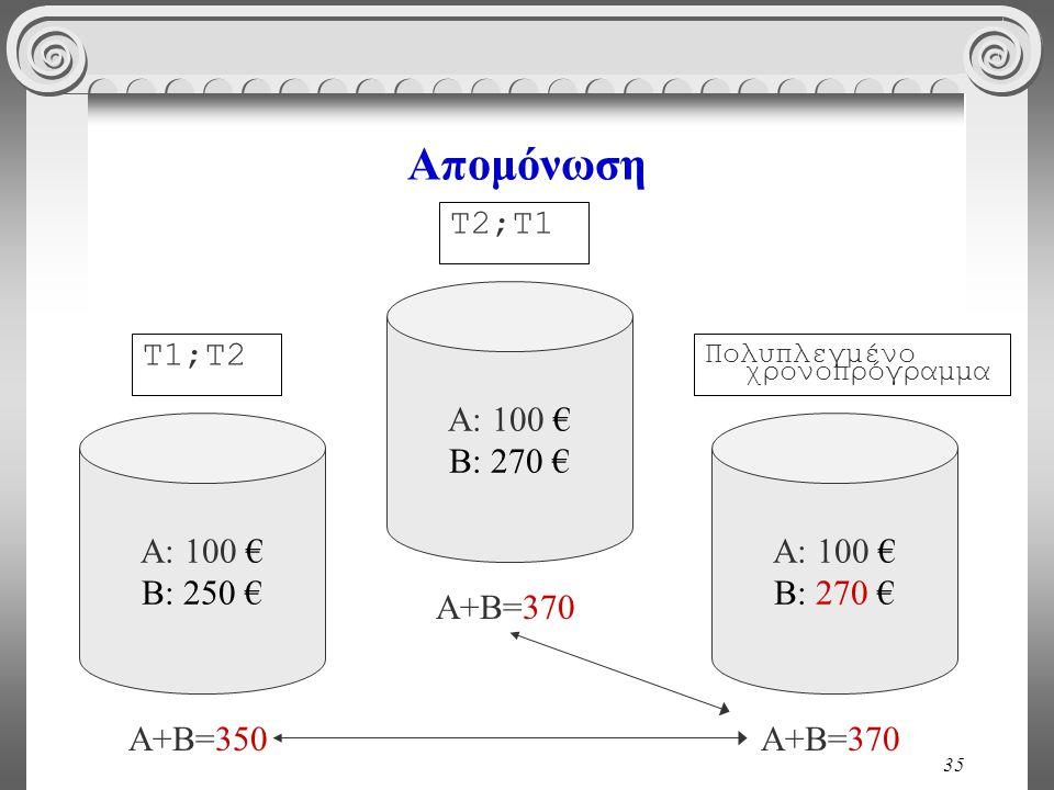 35 Απομόνωση A: 100 € B: 250 € A: 100 € B: 270 € T1;T2 A+B=350A+B=370 A: 100 € B: 270 € T2;T1 A+B=370 Πολυπλεγμένο χρονοπρόγραμμα