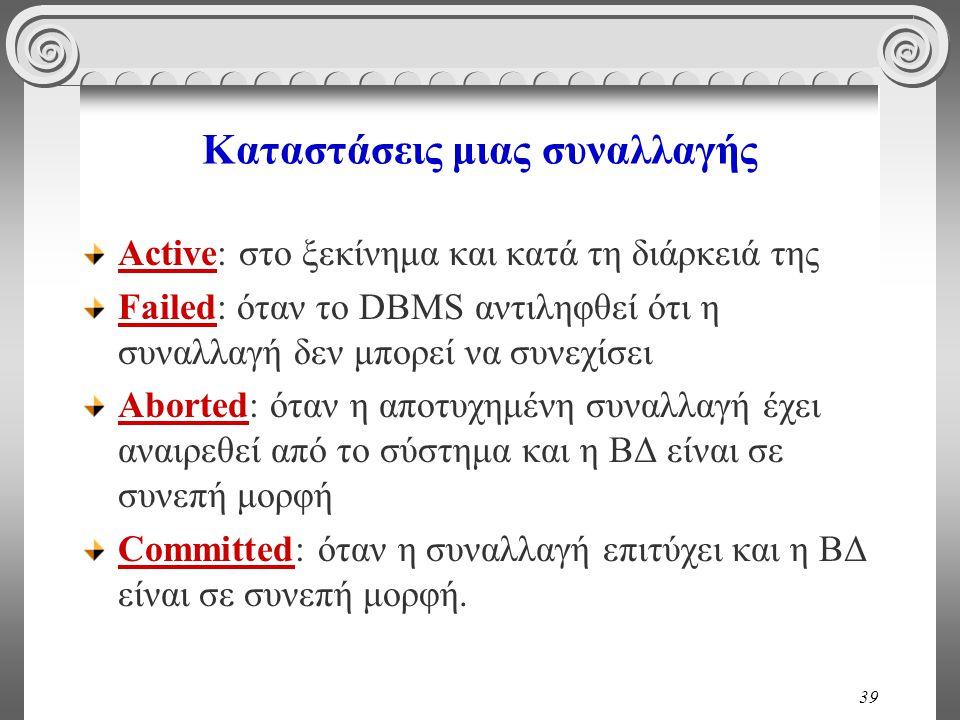 39 Καταστάσεις μιας συναλλαγής Active: στο ξεκίνημα και κατά τη διάρκειά της Failed: όταν το DBMS αντιληφθεί ότι η συναλλαγή δεν μπορεί να συνεχίσει A