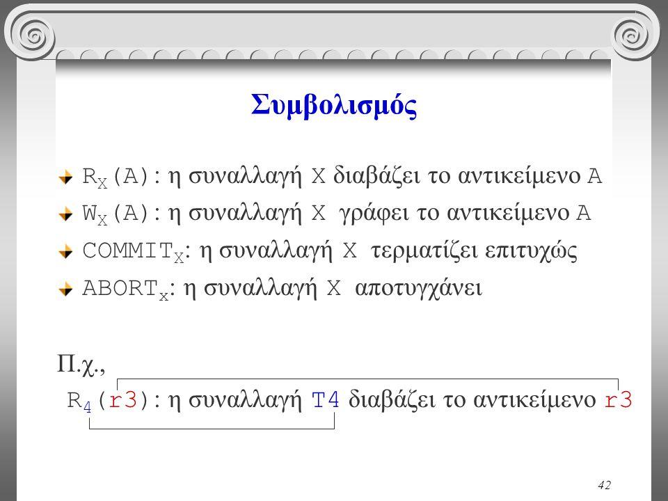42 Συμβολισμός R X (A) : η συναλλαγή Χ διαβάζει το αντικείμενο Α W X (A) : η συναλλαγή Χ γράφει το αντικείμενο Α COMMIT X : η συναλλαγή Χ τερματίζει επιτυχώς ABORT x : η συναλλαγή Χ αποτυγχάνει Π.χ., R 4 (r3) : η συναλλαγή Τ4 διαβάζει το αντικείμενο r3
