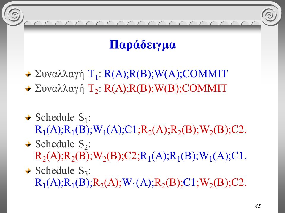 45 Παράδειγμα Συναλλαγή Τ 1 : R(A);R(B);W(A);COMMIT Συναλλαγή Τ 2 : R(A);R(B);W(B);COMMIT Schedule S 1 : R 1 (A);R 1 (B);W 1 (A);C1;R 2 (A);R 2 (B);W