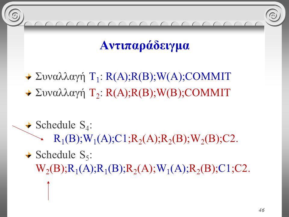 46 Αντιπαράδειγμα Συναλλαγή Τ 1 : R(A);R(B);W(A);COMMIT Συναλλαγή Τ 2 : R(A);R(B);W(B);COMMIT Schedule S 4 : R 1 (B);W 1 (A);C1;R 2 (A);R 2 (B);W 2 (Β