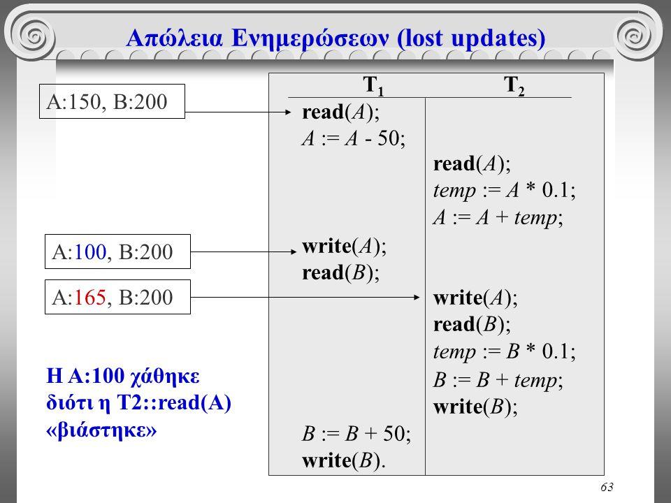 63 Απώλεια Ενημερώσεων (lost updates) T 1 read(A); A := A - 50; write(A); read(B); B := B + 50; write(B). T 2 read(A); temp := A * 0.1; A := A + temp;