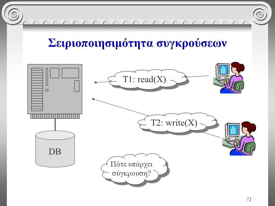 71 Σειριοποιησιμότητα συγκρούσεων DB T1: read(X) T2: write(X) Πότε υπάρχει σύγκρουση?