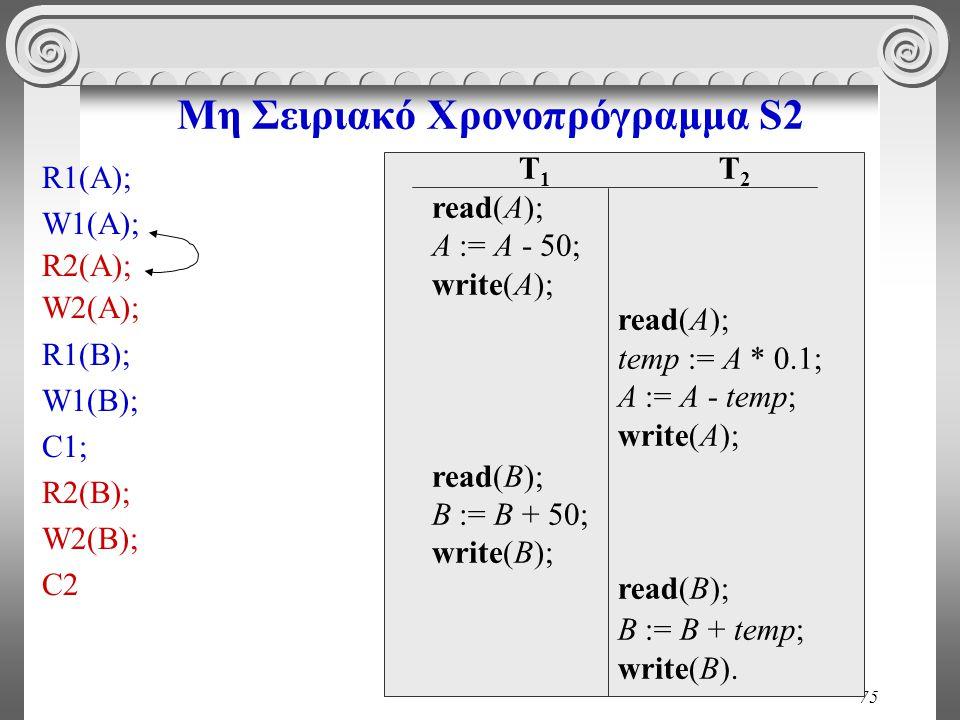 75 Μη Σειριακό Χρονοπρόγραμμα S2 T 1 read(A); A := A - 50; write(A); read(B); B := B + 50; write(B); T 2 read(A); temp := A * 0.1; A := A - temp; write(A); read(B); B := B + temp; write(B).