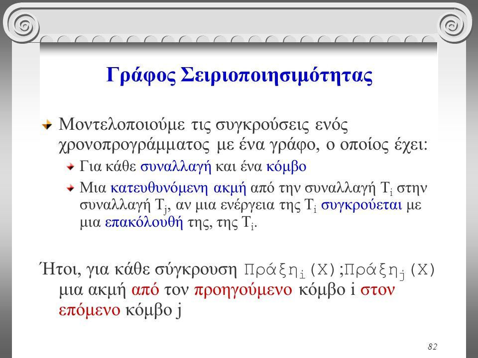 82 Γράφος Σειριοποιησιμότητας Μοντελοποιούμε τις συγκρούσεις ενός χρονοπρογράμματος με ένα γράφο, ο οποίος έχει: Για κάθε συναλλαγή και ένα κόμβο Μια κατευθυνόμενη ακμή από την συναλλαγή T i στην συναλλαγή T j, αν μια ενέργεια της T i συγκρούεται με μια επακόλουθή της, της T i.