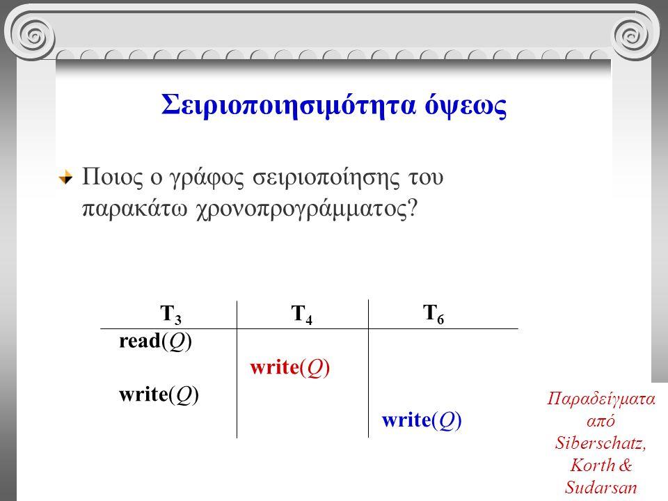 90 Σειριοποιησιμότητα όψεως Ποιος ο γράφος σειριοποίησης του παρακάτω χρονοπρογράμματος? T 3 read(Q) write(Q) T 4 write(Q) T 6 write(Q) Παραδείγματα α