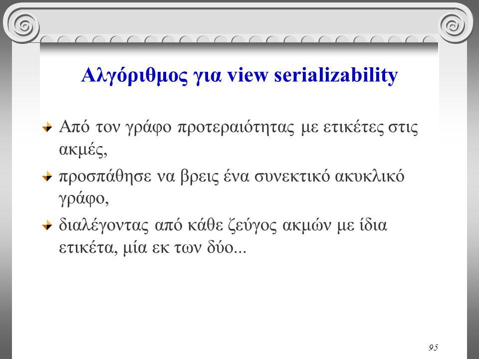 95 Αλγόριθμος για view serializability Από τον γράφο προτεραιότητας με ετικέτες στις ακμές, προσπάθησε να βρεις ένα συνεκτικό ακυκλικό γράφο, διαλέγον