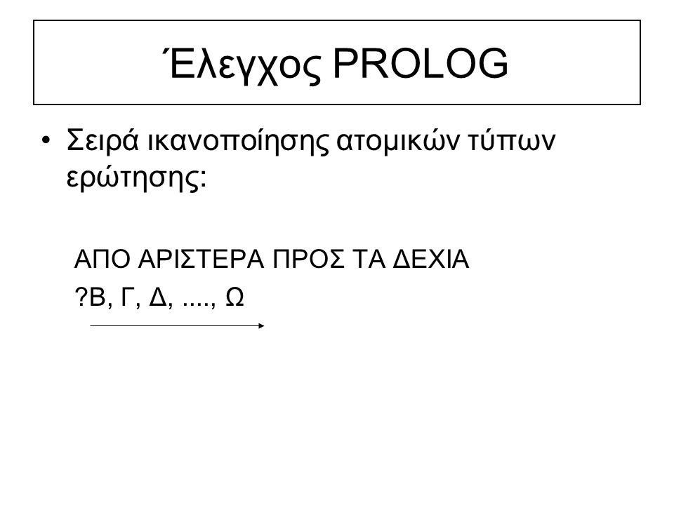 Έλεγχος PROLOG Σειρά ικανοποίησης ατομικών τύπων ερώτησης: ΑΠΟ ΑΡΙΣΤΕΡΑ ΠΡΟΣ ΤΑ ΔΕΧΙΑ Β, Γ, Δ,...., Ω
