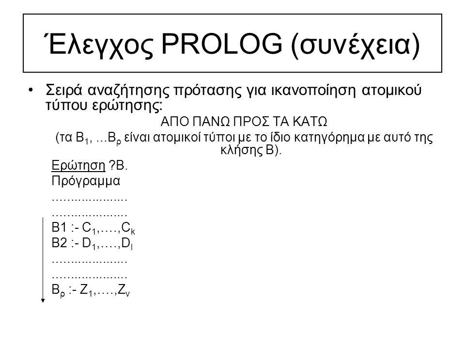 Έλεγχος PROLOG (συνέχεια) Σειρά αναζήτησης πρότασης για ικανοποίηση ατομικού τύπου ερώτησης: ΑΠΟ ΠΑΝΩ ΠΡΟΣ ΤΑ ΚΑΤΩ (τα Β 1,...Β ρ είναι ατομικοί τύποι με το ίδιο κατηγόρημα με αυτό της κλήσης Β).