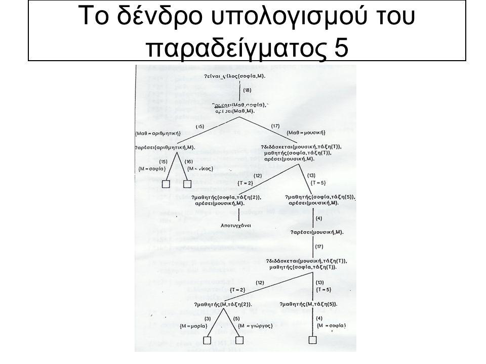 Το δένδρο υπολογισμού του παραδείγματος 5