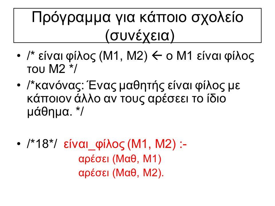 Πρόγραμμα για κάποιο σχολείο (συνέχεια) /* είναι φίλος (Μ1, Μ2)  ο Μ1 είναι φίλος του Μ2 */ /*κανόνας: Ένας μαθητής είναι φίλος με κάποιον άλλο αν τους αρέσεει το ίδιο μάθημα.