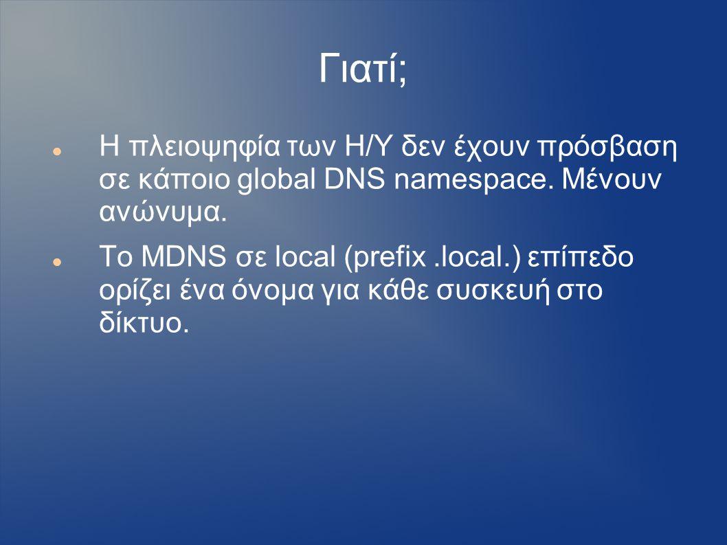 Είδη μηνυμάτων One-Shot Multicast Query  Ο client στέλνει τυφλά μήνυμα στην διεύθυνση 224.0.0.1:5353.