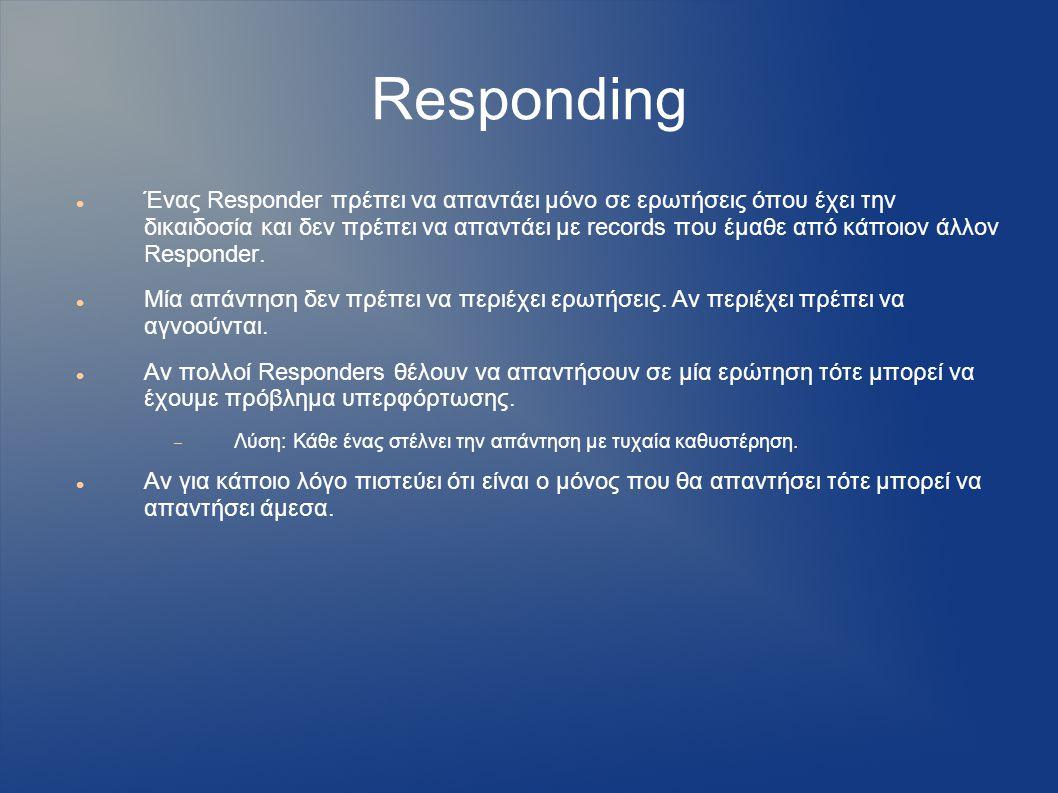 Responding Ένας Responder πρέπει να απαντάει μόνο σε ερωτήσεις όπου έχει την δικαιδοσία και δεν πρέπει να απαντάει με records που έμαθε από κάποιον άλλον Responder.
