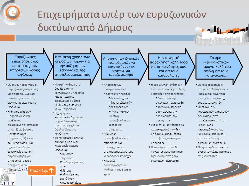 Επιχειρήματα υπέρ των ευρυζωνικών δικτύων από Δήμους  Οι δήμοι προτείνουν οι ευρυζωνικές υπηρεσίες να αποτελούν λογικά συναφείς επεκτάσεις των υπηρεσιών κοινής ωφέλειας  Η δημιουργία των υπηρεσιών κοινής ωφέλειας δικαιολογείται ιστορικά από: (1) τις φυσικές μονοπωλιακές υπηρεσίες, (2) κόστος του κεφαλαίου, (3) σχετικά σταθερές τεχνολογίες, και (4) ευρεία ζήτηση για υπηρεσίες- οδικές αρτηρίες, νερό, ηλεκτρικό, κ.τ.λ  Η μικρή αύξηση στα έσοδα από τις κοινωφελής υπηρεσίες και οι πτωτικές φορολογικές βάσεις ωθούν την εισαγωγή νέων υπηρεσιών  Η χρήση των εσωτερικών δημόσιων πόρων δικαιολογείται από την αρχηγία ως όφελος όλης της κοινότητας  Το «δημοτικό» βλέπει συνέχεια με άλλες λειτουργίες κοινής ωφέλειας  Δημόσιες υπηρεσίες  Σταθερότητα στις τιμές  Μέτρια εξελισσόμενες επενδύσεις  Αποδεκτό ρίσκο  Η ευρυζωνική ανάπτυξη είναι «ανάλογη» με άλλες «βασικές» επιχορηγήσεις  Βασική για την οικονομική ανάπτυξη  Κοινωνική πρόνοια όσον αφορά την εκπαίδευση, την υγεία, κ.τ.λ  Ρίσκο ότι οι κοινότητες θα παρακαμφτούν αν δεν υπάρχει διαθεσιμότητα από υψηλής-ταχύτητας υπηρεσίες  Η ευρυζωνικότητα θα «ανταποδώσει από μόνη της» ενισχύοντας την οικονομική ανάπτυξη  Αποτυχία των ανταγωνιστών να παρέχουν υπηρεσίες  Δεν υπάρχουν πάροχοι ιδιωτικών πρωτοβουλιών  «Μη-επαρκής» ιδιωτική πρωτοβουλία σε κόστος και υπηρεσίες  Η ιδιωτική πρωτοβουλία είναι επιλεκτική και αποτυγχάνει να εξυπηρετήσει λιγότερο κερδοφόρες περιοχές  Η ευρεία διαθεσιμότητα θα «ωθήσει» την ευρεία χρήση  Οι «κερδοσκοπικές» εταιρείες εξυπηρετούν κατά κύριο λόγο τους μετόχους τους και όχι τους καταναλωτές  Οι στόχοι των κοινωφελών υπηρεσιών δεν καθορίζονται αποκλειστικά από τα κέρδη αλλά περιλαμβάνουν και κοινωνικά οφέλη και μακροπρόθεσμη οικονομική ανάπτυξη  Οι «μη-κερδοσκοπικές» οντότητες είναι υπόλογες στις κοινότητες