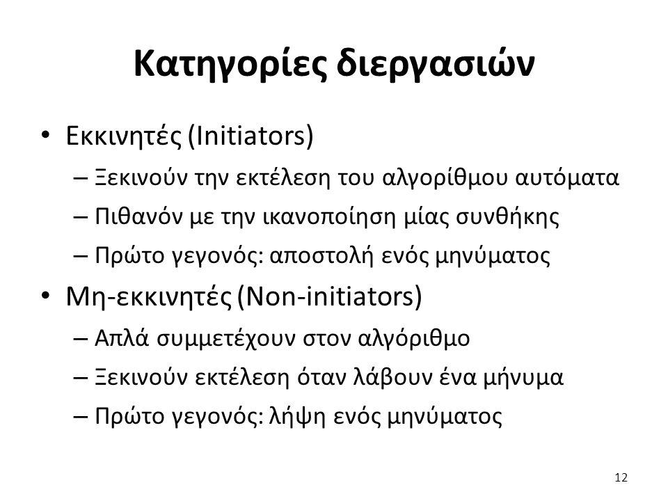 Κατηγορίες διεργασιών Εκκινητές (Initiators) – Ξεκινούν την εκτέλεση του αλγορίθμου αυτόματα – Πιθανόν με την ικανοποίηση μίας συνθήκης – Πρώτο γεγονός: αποστολή ενός μηνύματος Μη-εκκινητές (Non-initiators) – Απλά συμμετέχουν στον αλγόριθμο – Ξεκινούν εκτέλεση όταν λάβουν ένα μήνυμα – Πρώτο γεγονός: λήψη ενός μηνύματος 12